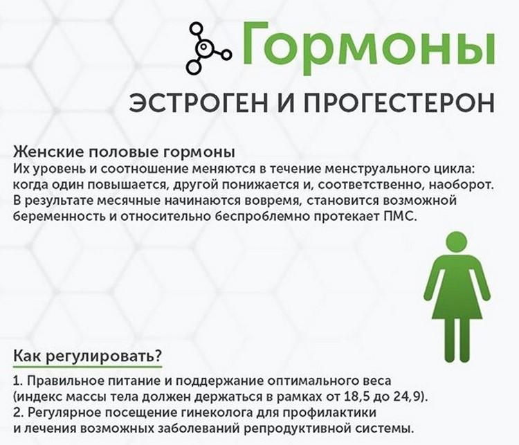 Что такое прогестерон и эстроген, их влияние на организм женщины