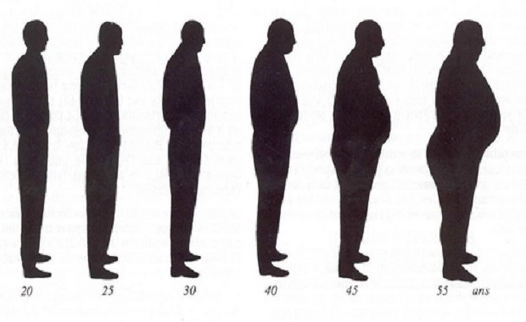 Изменение фигуры у мужчин с возрастом