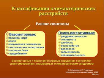 Классификация симптомов климакса