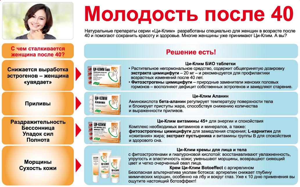 О препаратах ци клим