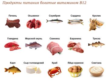 Витамин б12 в продуктах