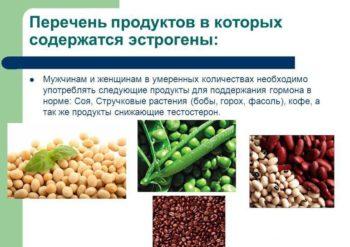 Продукты с эстрогенами