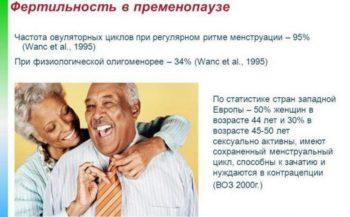 Пременопауза