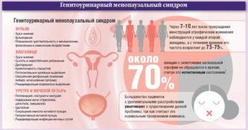 Проблемы с интимной гигиеной во время климакса